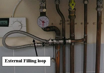 External Filling Loop